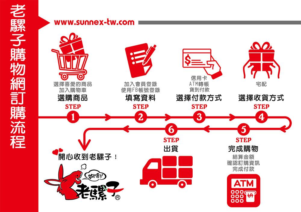 老騾子購物網-網路訂購流程